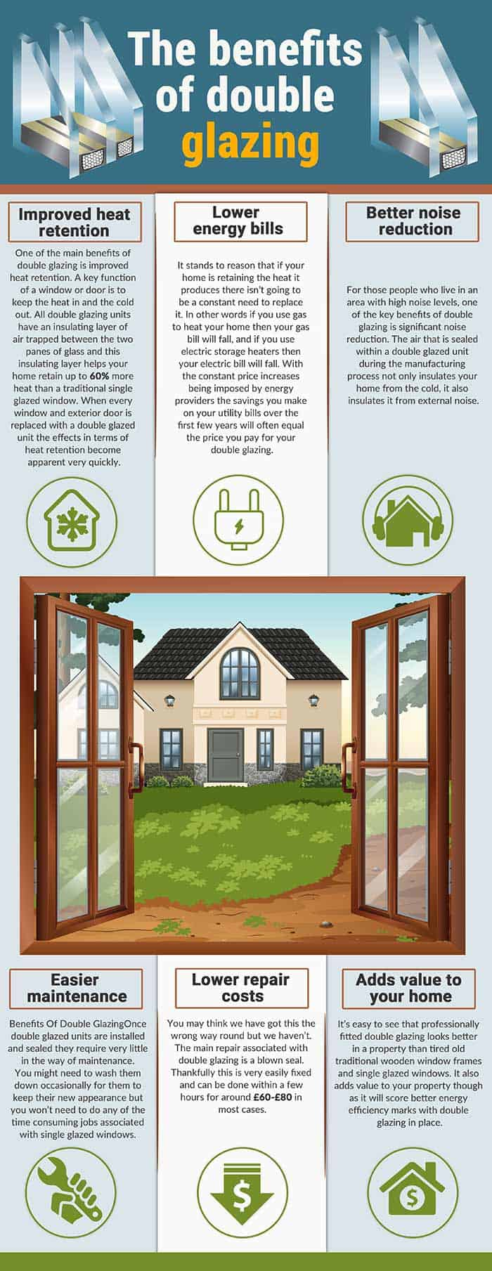 Benefits of double glazing the main benefits of double for Double glazing grants